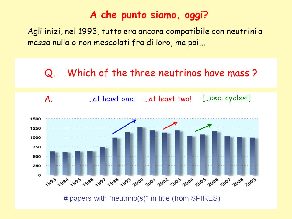 Q. Which of the three neutrinos have mass