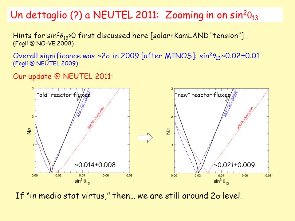 Un dettaglio ( ) a NEUTEL 2011: Zooming in on sin2q13