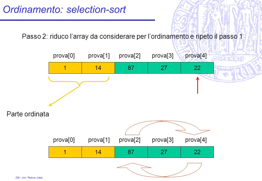 Ordinamento: selection-sort