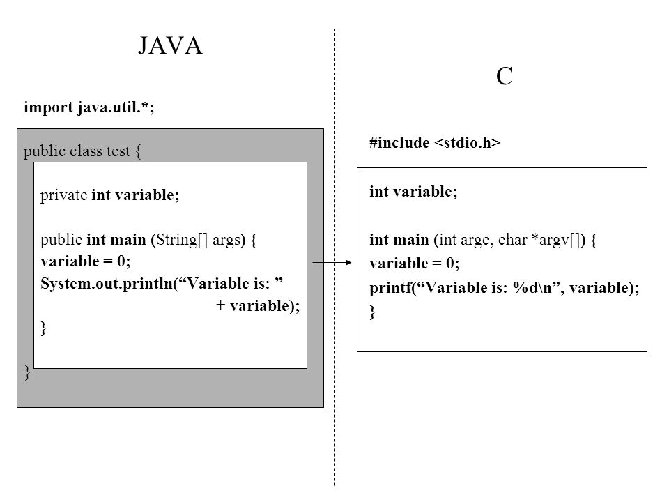 JAVA C import java.util.*; public class test {