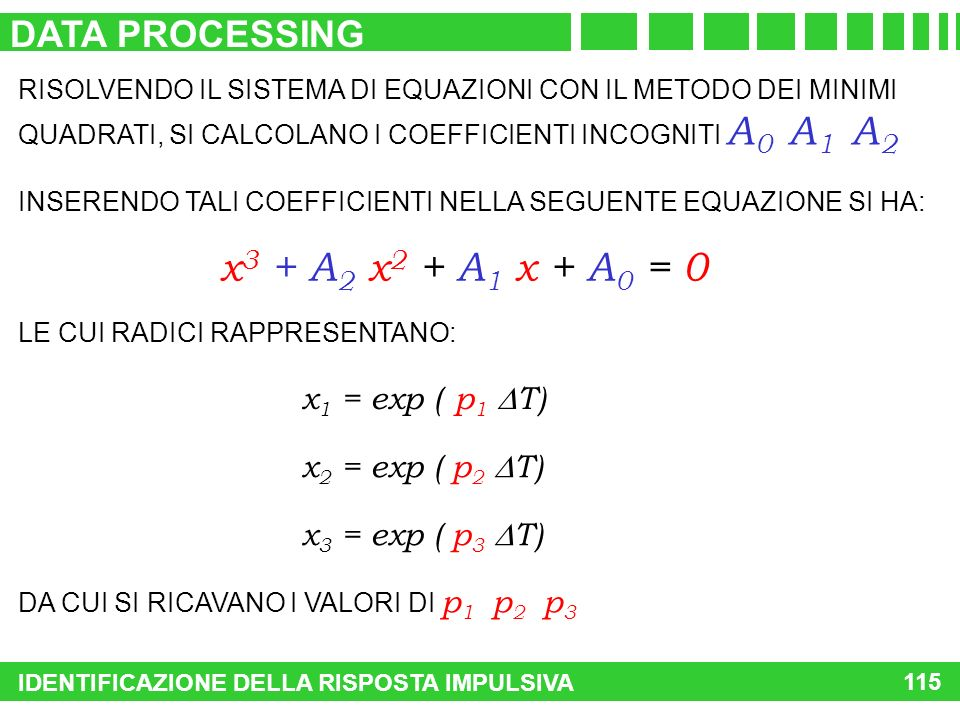 x3 + A2 x2 + A1 x + A0 = 0 DATA PROCESSING x1 = exp ( p1 DT)