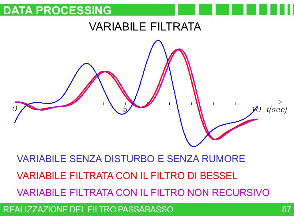 DATA PROCESSING VARIABILE FILTRATA