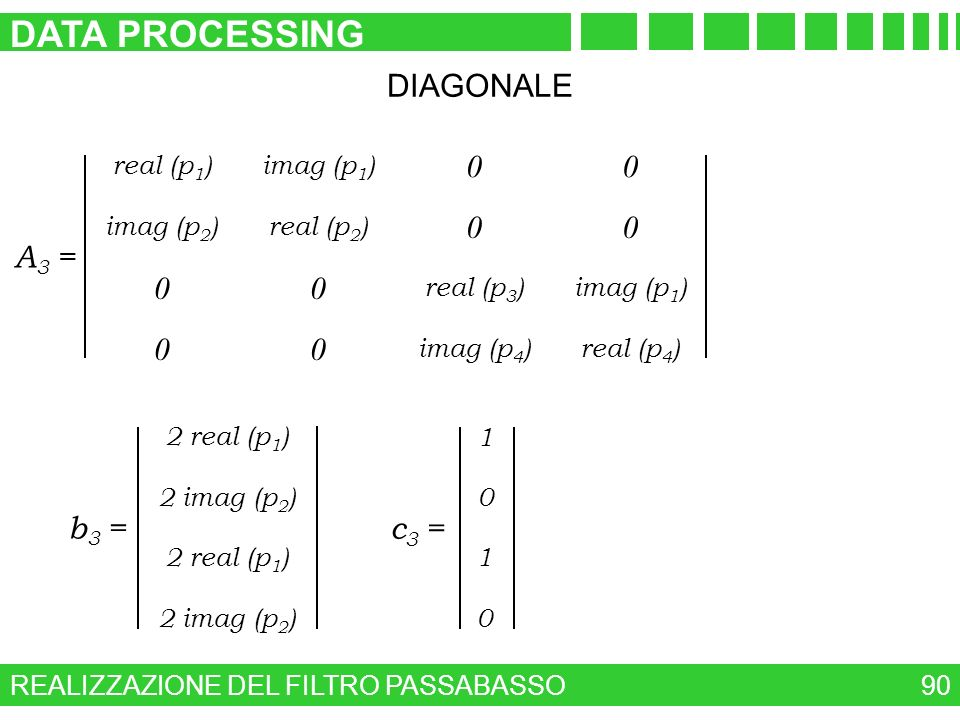 DATA PROCESSING DIAGONALE A3 = b3 = c3 = imag (p1) real (p2) real (p1)