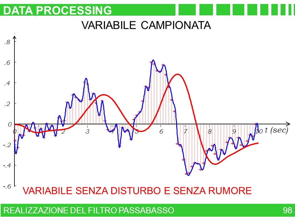 DATA PROCESSING VARIABILE CAMPIONATA