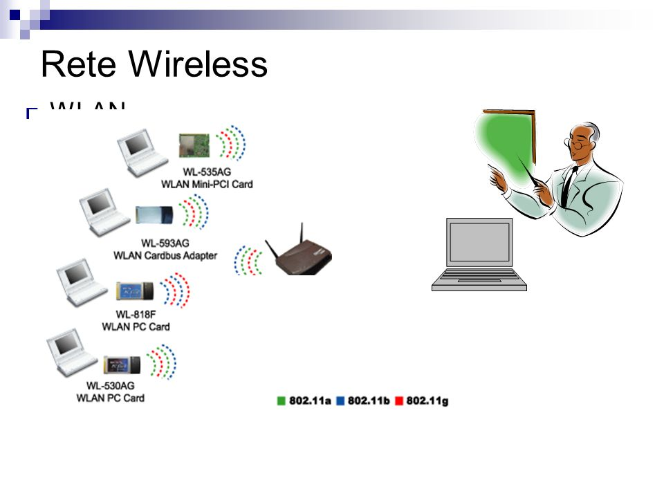 Rete Wireless WLAN