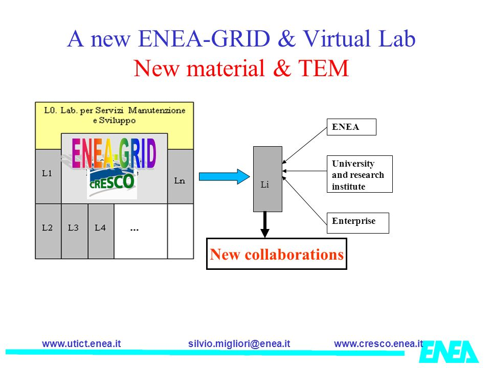 A new ENEA-GRID & Virtual Lab New material & TEM