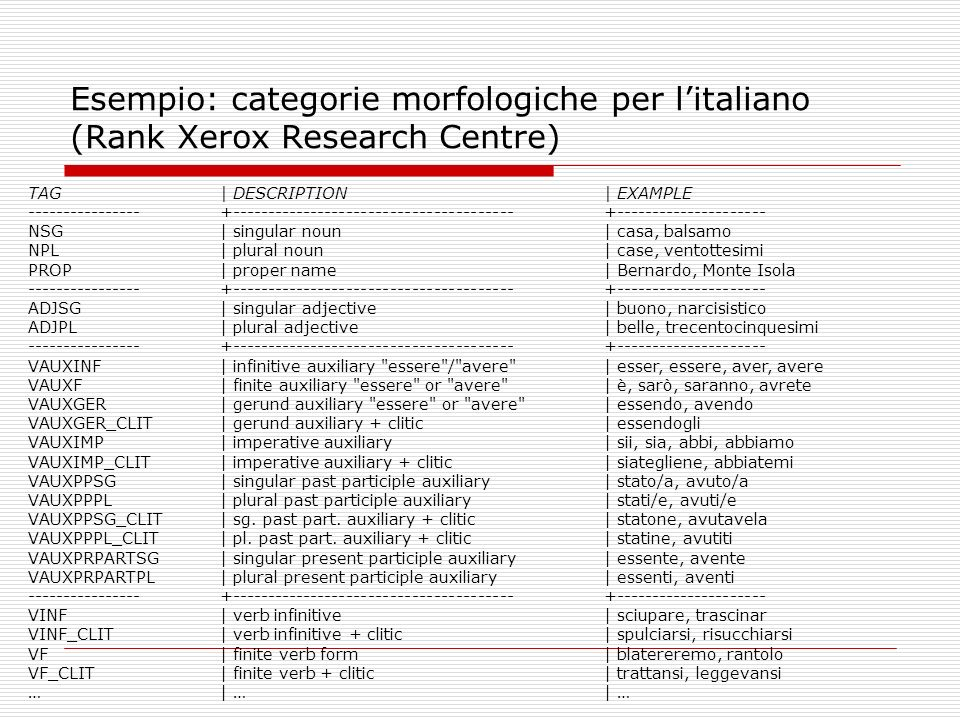 Esempio: categorie morfologiche per l'italiano (Rank Xerox Research Centre)
