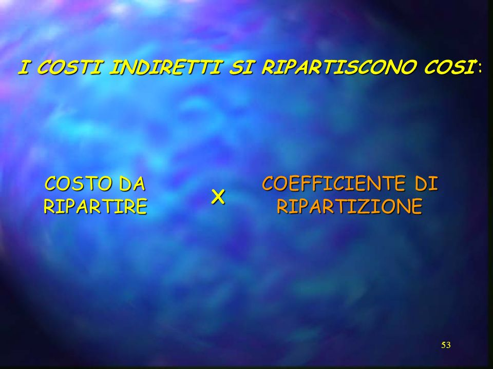 I COSTI INDIRETTI SI RIPARTISCONO COSI':