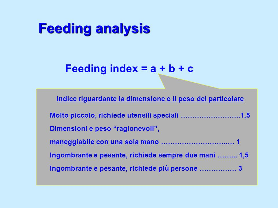 Feeding analysis Feeding index = a + b + c