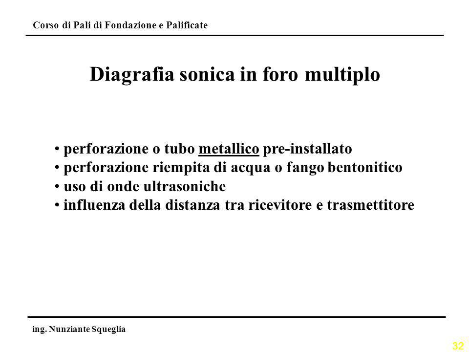 Diagrafia sonica in foro multiplo