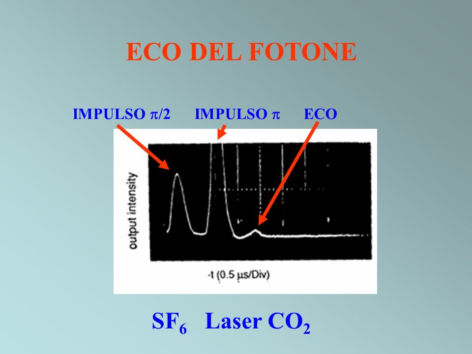 ECO DEL FOTONE IMPULSO /2 IMPULSO  ECO SF6 Laser CO2