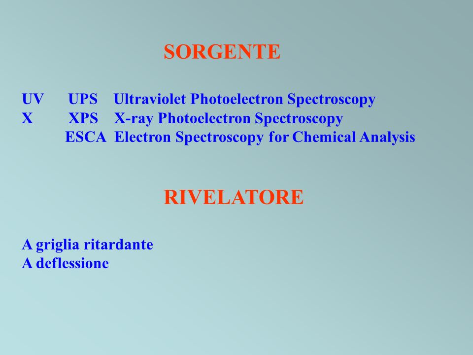 SORGENTE RIVELATORE UV UPS Ultraviolet Photoelectron Spectroscopy