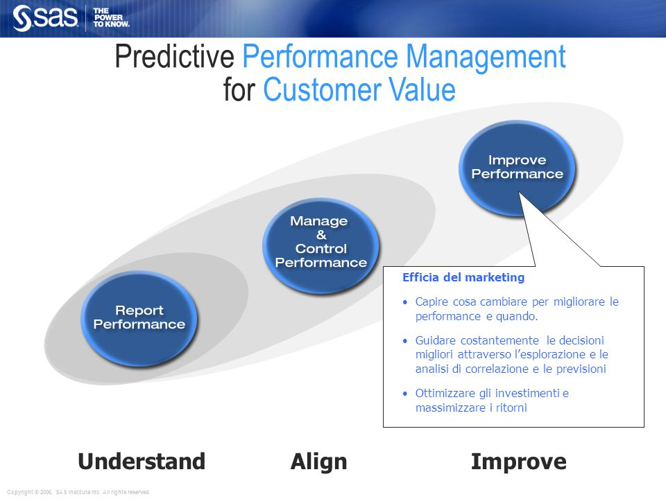 Predictive Performance Management for Customer Value