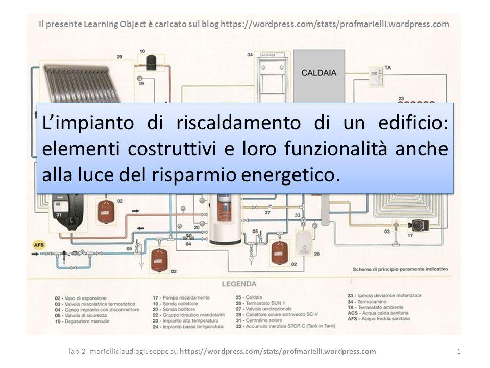 Argomento > Il presente Learning Object è caricato sul blog L ...