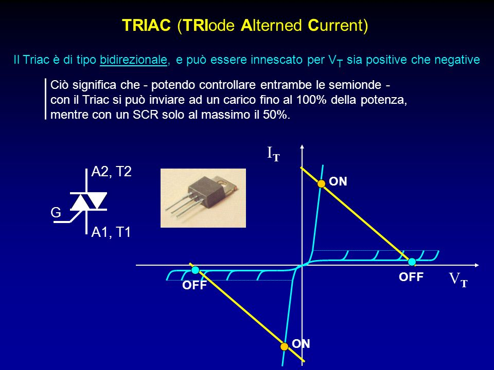 TRIAC (TRIode Alterned Current)