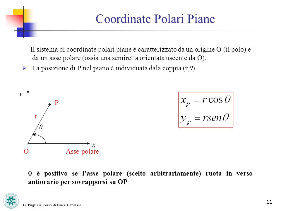 Coordinate Polari Piane