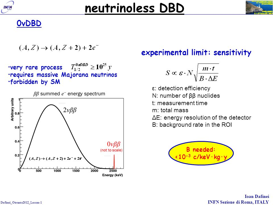 neutrinoless DBD 0νDBD experimental limit: sensitivity