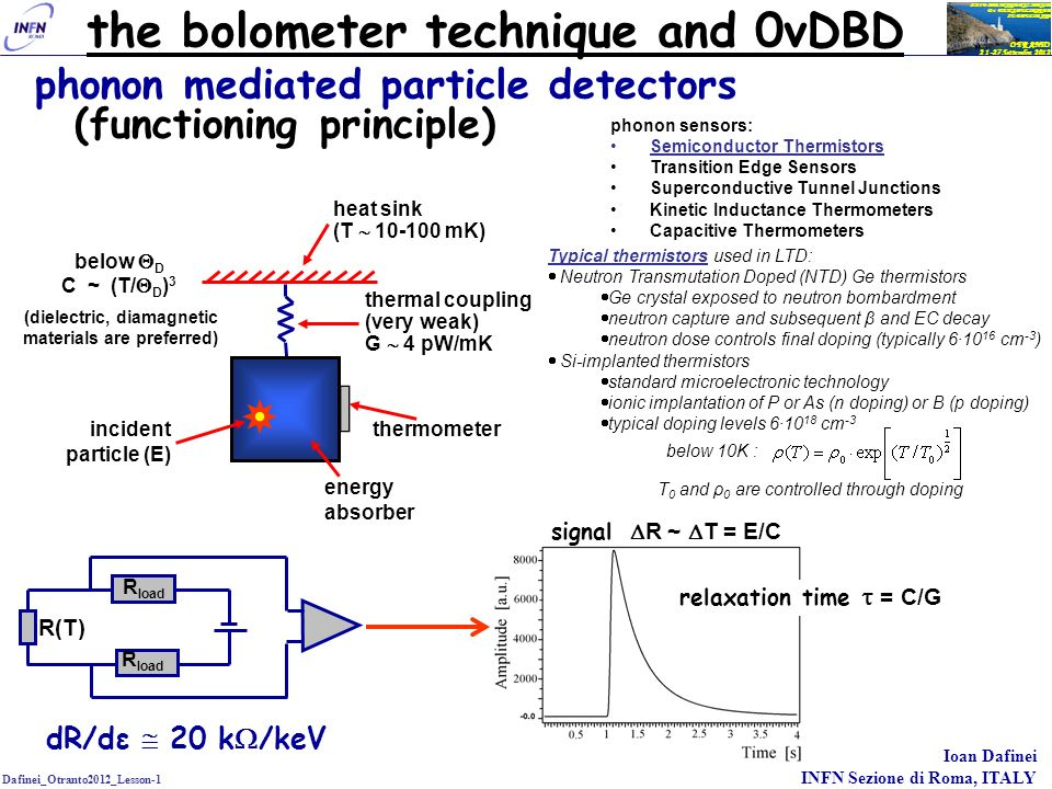 the bolometer technique and 0νDBD