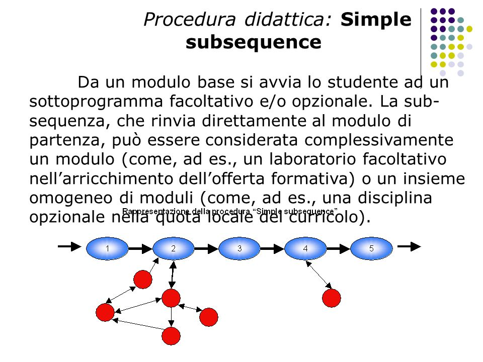 Procedura didattica: Simple subsequence