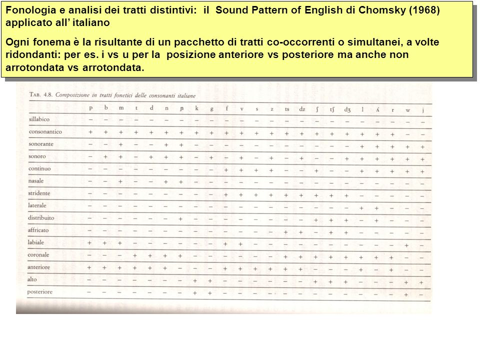 Fonologia e analisi dei tratti distintivi: il Sound Pattern of English di Chomsky (1968) applicato all' italiano