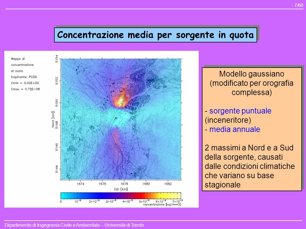 Concentrazione media per sorgente in quota
