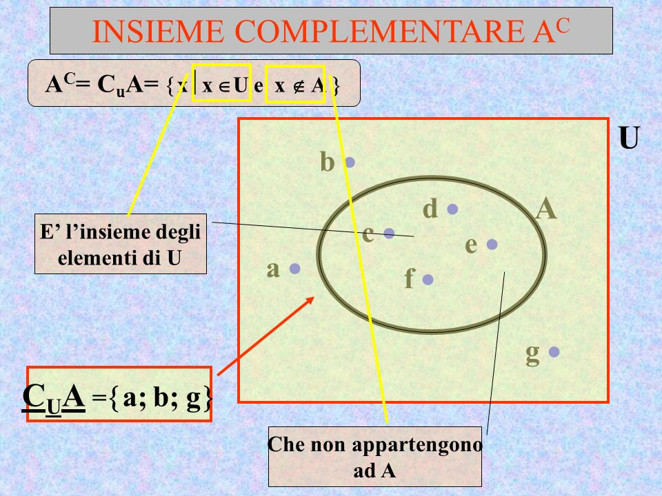 INSIEME COMPLEMENTARE AC