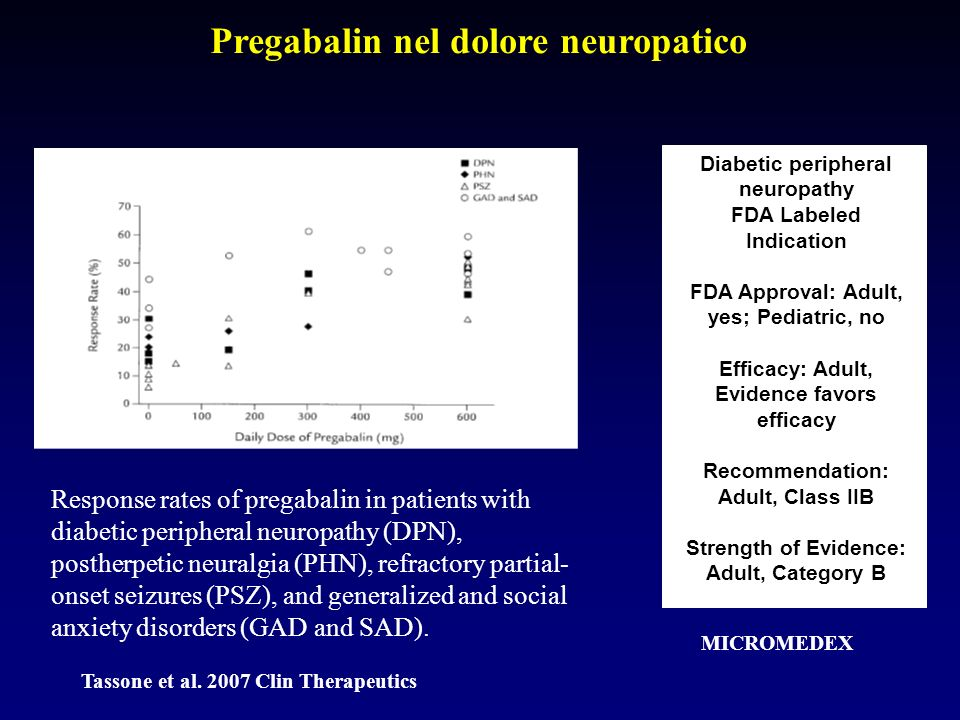 Pregabalin nel dolore neuropatico