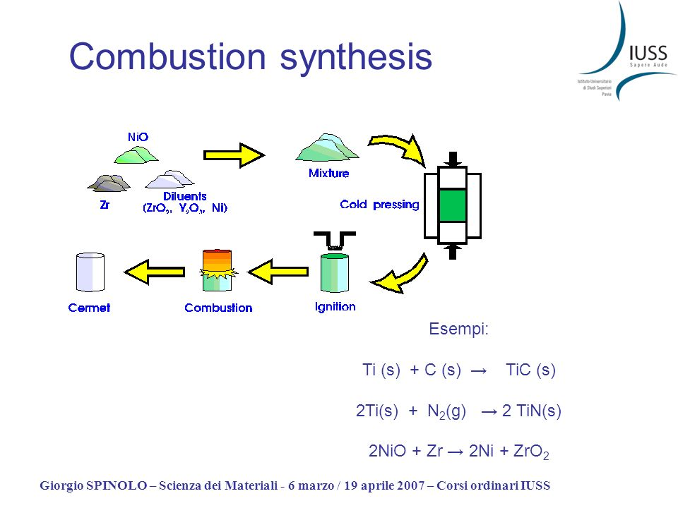 Combustion synthesis Esempi: Ti (s) + C (s) → TiC (s)