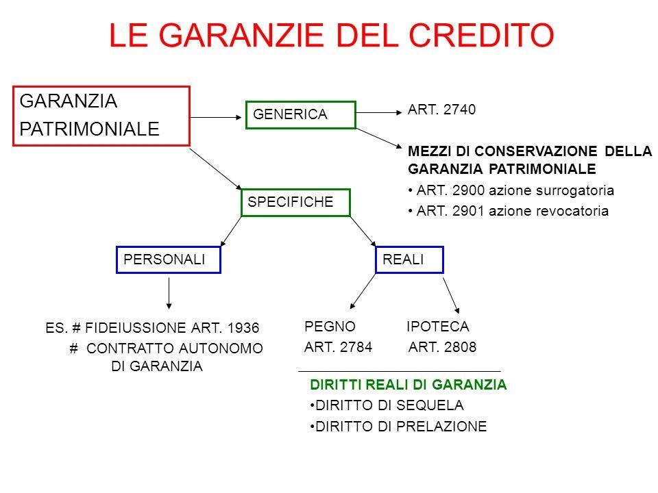 0d4240157c Istituzioni di diritto privato 10 cfu - ppt scaricare