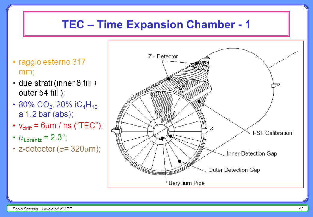 TEC – Time Expansion Chamber - 1