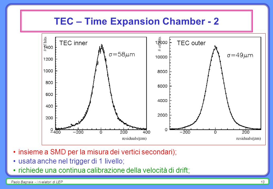 TEC – Time Expansion Chamber - 2