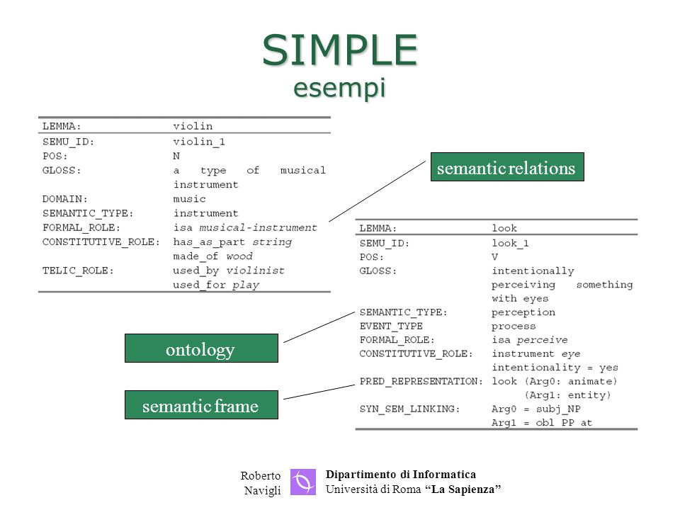 SIMPLE esempi semantic relations ontology semantic frame