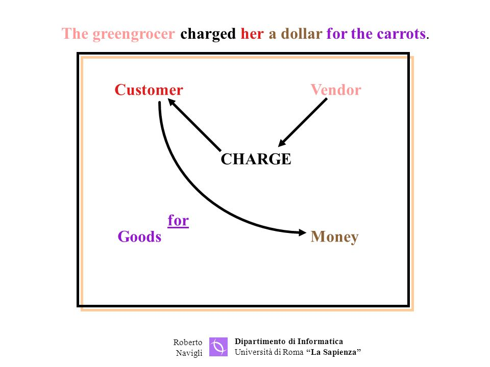 The greengrocer charged her a dollar for the carrots.