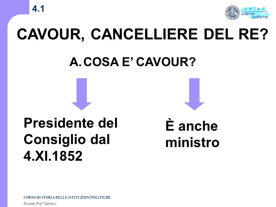 CAVOUR, CANCELLIERE DEL RE