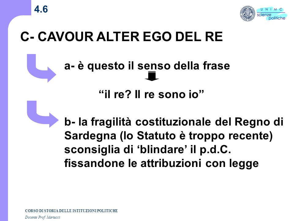 C- CAVOUR ALTER EGO DEL RE