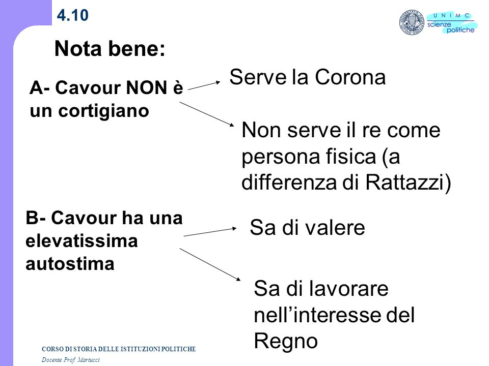 Non serve il re come persona fisica (a differenza di Rattazzi)