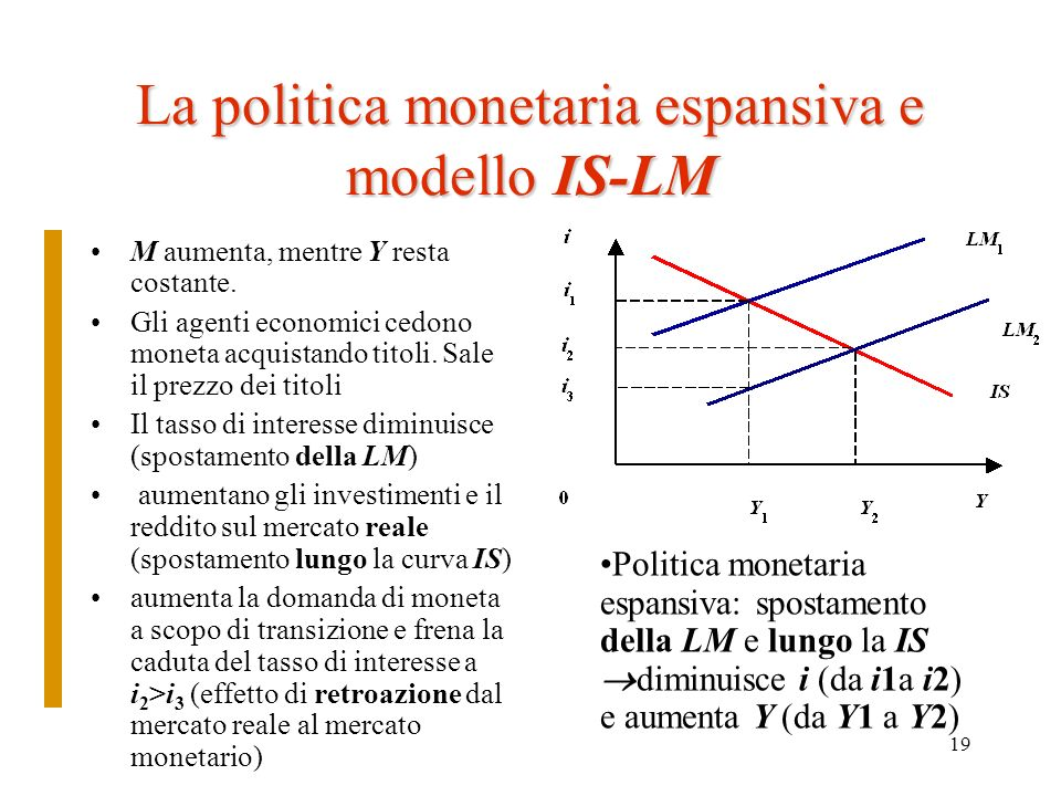 La politica monetaria espansiva e modello IS-LM