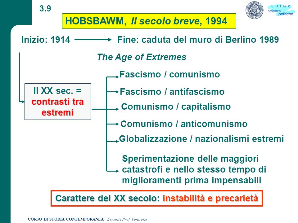 HOBSBAWM, Il secolo breve, 1994