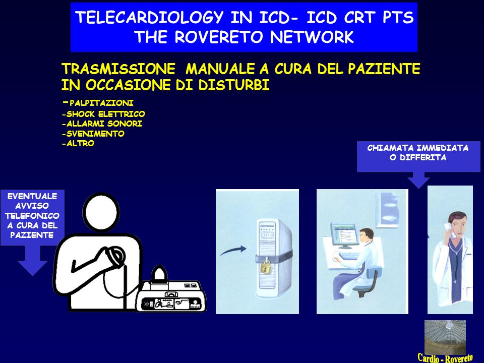 TELECARDIOLOGY IN ICD- ICD CRT PTS
