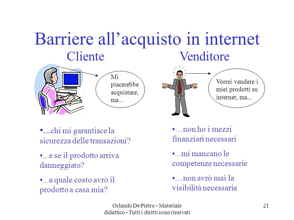 Barriere all'acquisto in internet