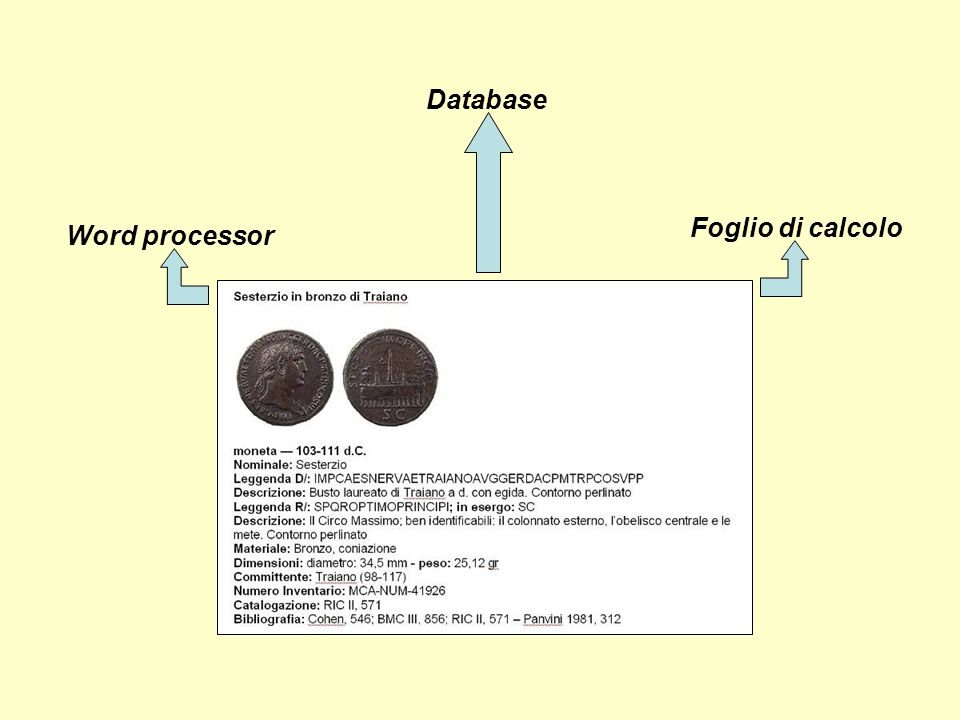 Database Foglio di calcolo Word processor