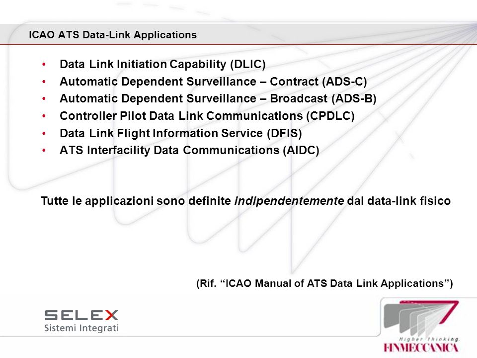 ICAO ATS Data-Link Applications