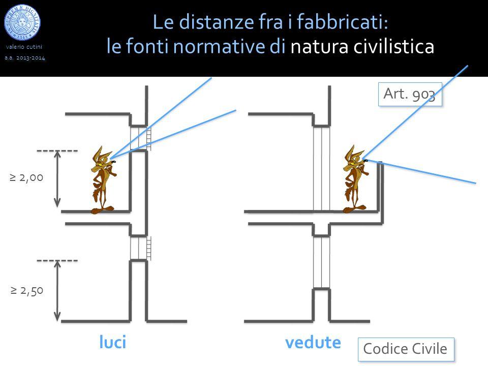 Luci E Vedute Codice Civile.Le Distanze Fra I Fabbricati Ppt Video Online Scaricare