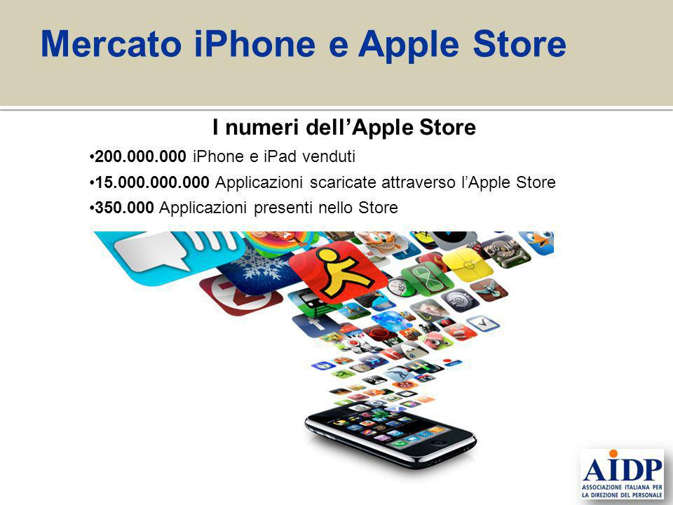 I numeri dell'Apple Store