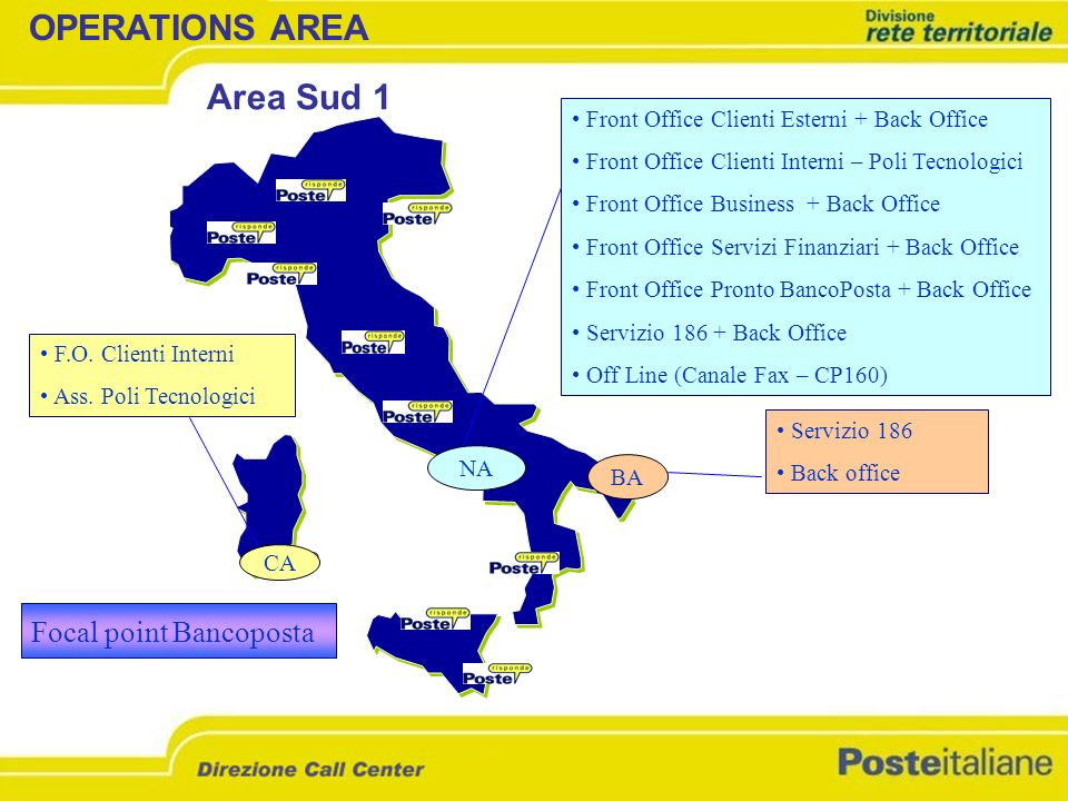 OPERATIONS AREA Area Sud 1 Focal point Bancoposta