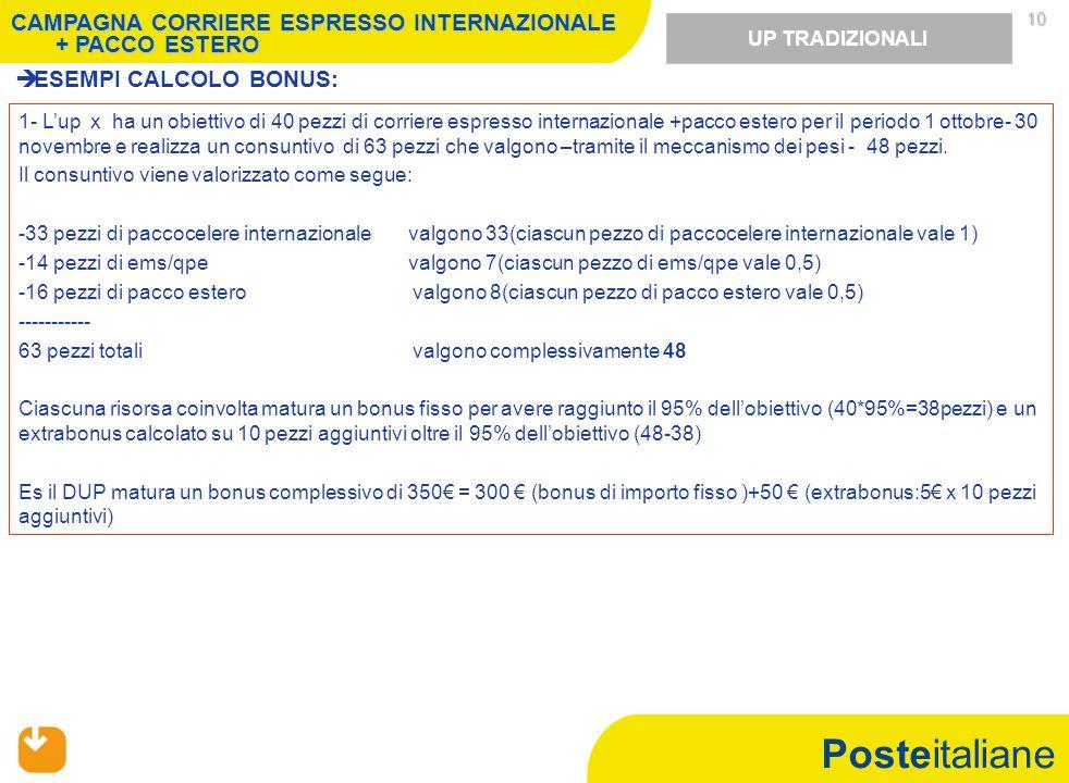 Campagne Commerciale Prodotti Corriere Espresso Nazionale Pacco