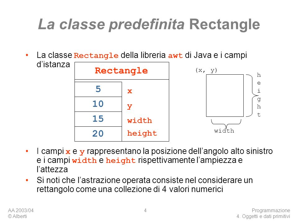 La classe predefinita Rectangle