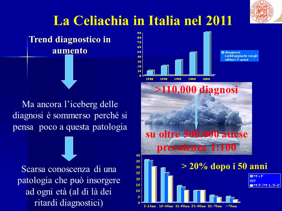 La Celiachia in Italia nel 2011 Trend diagnostico in aumento