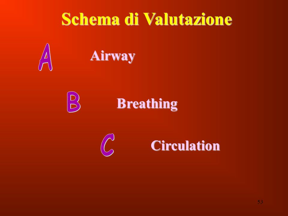 Schema di Valutazione A Airway B Breathing C Circulation 53