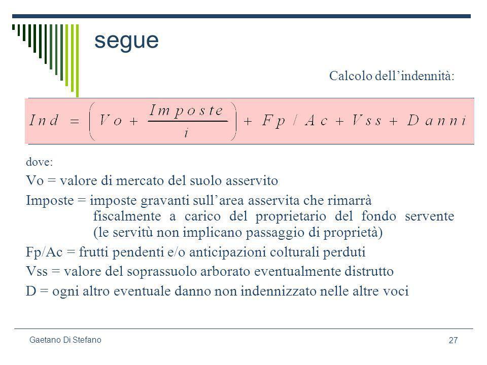 Segue Vo U003d Valore Di Mercato Del Suolo Asservito